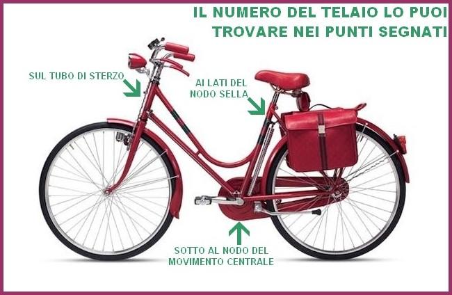 Marcatura biciclette comune di padova for Una planimetria della cabina del telaio