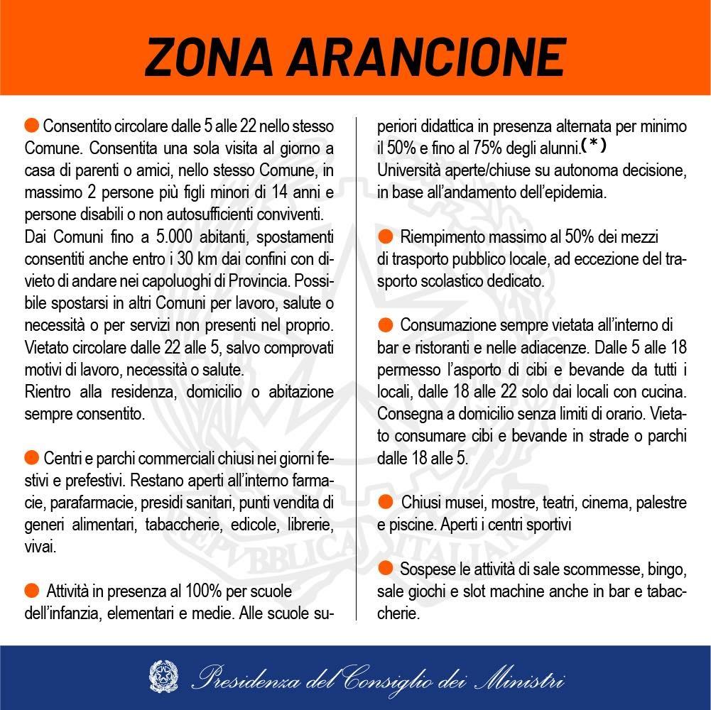 Coronavirus - ultime disposizioni zona ARANCIONE dal 16 gennaio 2021
